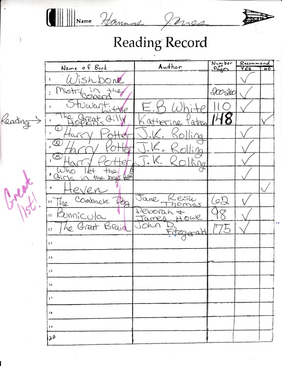 Reading List_0002